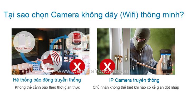 Camera không dây Yoosee, Camera khong day Yoosee, camera không dây báo động, camera khong day bao dong