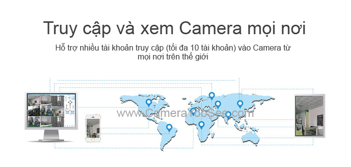 camera không dây yoosee, camera khong day yoosee, camera không dây hỗ trợ nhiều người xem, camera khong day nhieu nguoi xem