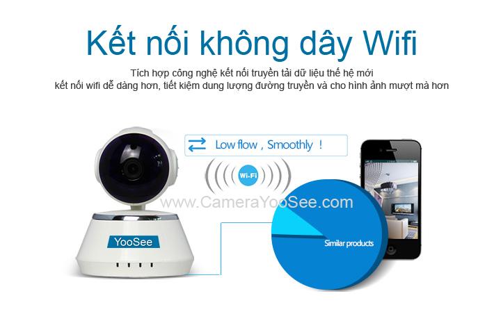 Camera không dây Yoosee, camera khong day yoosee, camera không dây giá rẻ, camera khong day gia re